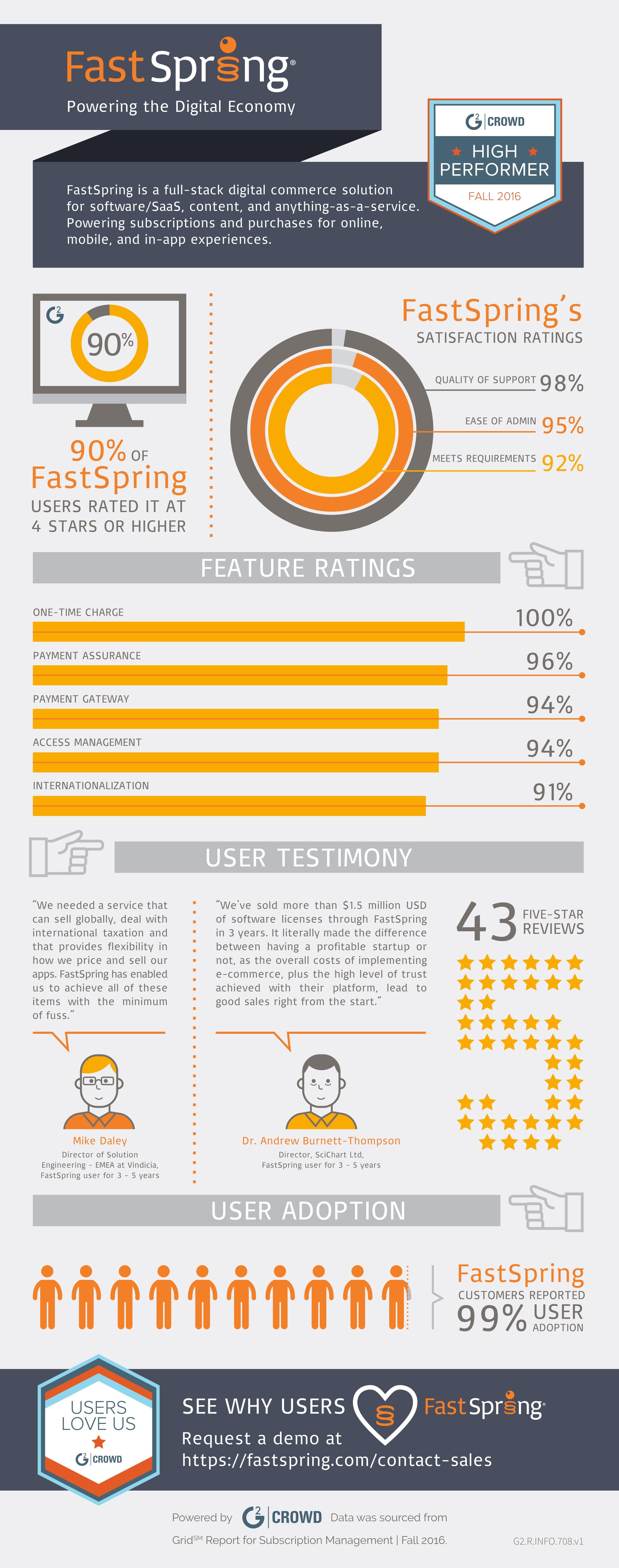 FastSpring_Infographic_02-1.jpg