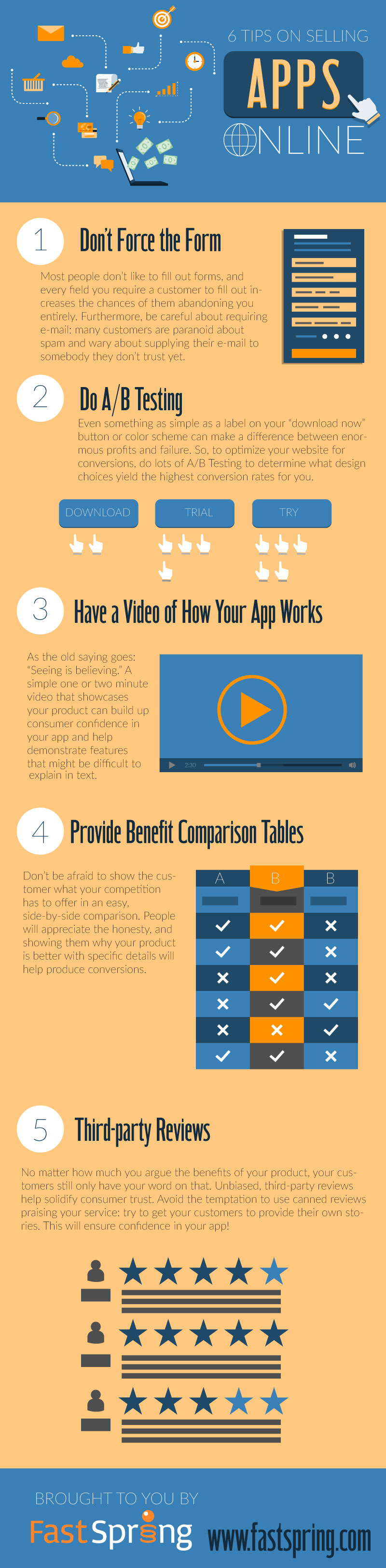 6 Tips on Selling Apps Online Infographic