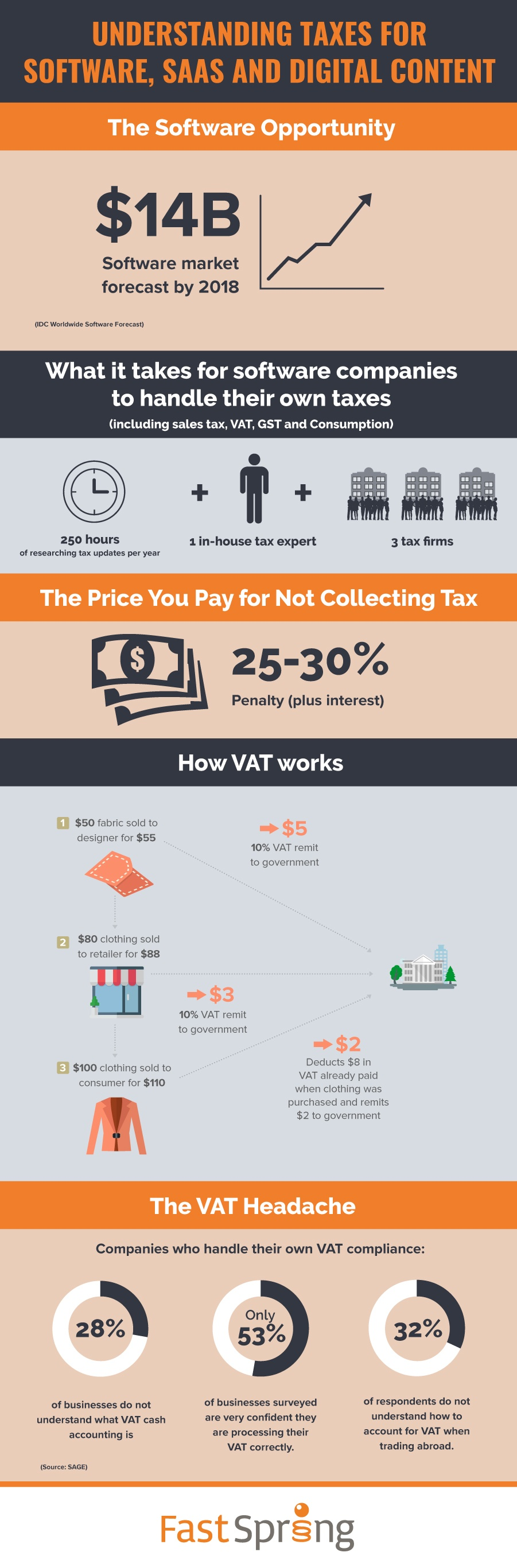 FastSpring_Tax_Infographic.jpg
